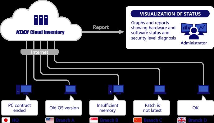 Security Column - A high-urgency vulnerability announced in