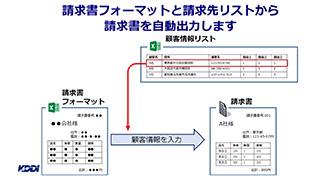 RPA/UiPath請求書自動発行の紹介