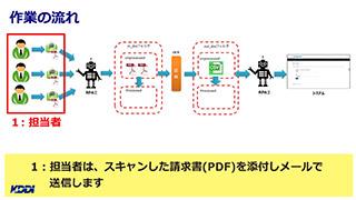 RPA/UiPath OCR連携の紹介